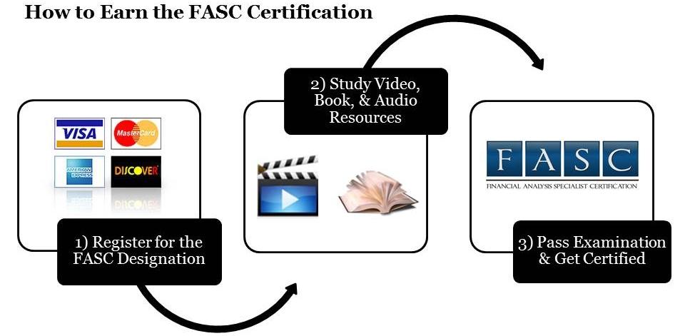 Info-graphic - FASC